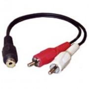 Kabel CINCH2m - CINCHž
