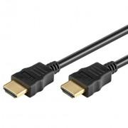 Kabel HDMI na HDMI 20m