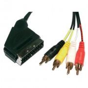 Kabel SCART - CINCH4m 1.5 m
