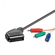 Kabel SCART na CINCHx3 2 m